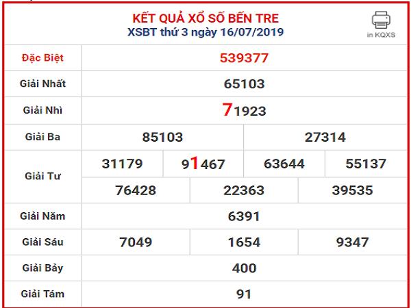 du-doan-xsmn-23-7-2019-soi-cau-xs-Ben-Tre