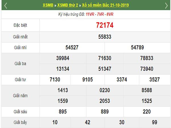 xsmb-21-10-2019-min