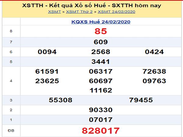 Phân tích KQXSTT ngày 03/02 chuẩn xác
