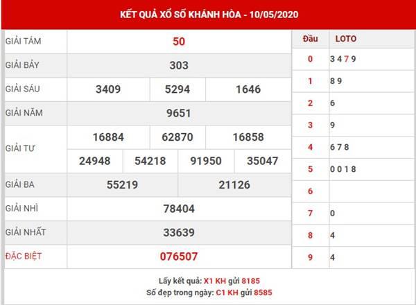 Soi cầu số đẹp XS Khánh Hòa thứ 4 ngày 13-5-2020