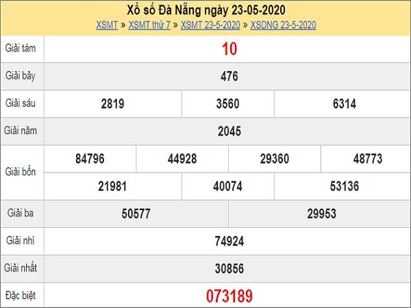 ket-qua-xo-so-da-nang-23-5-2020-thu-7-min