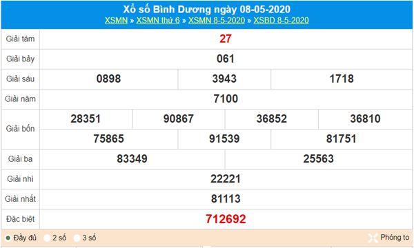 Soi cầu XSBD 15/5/2020 - KQXS Bình Dương thứ 6