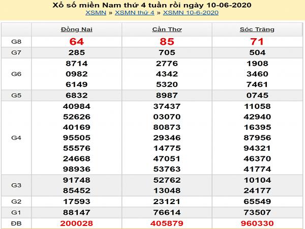 soi-cau-XSMN-11-6-2020-min