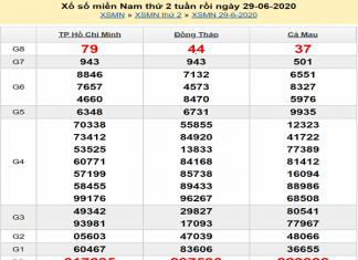 soi-cau-XSMN-30-6-2020-min