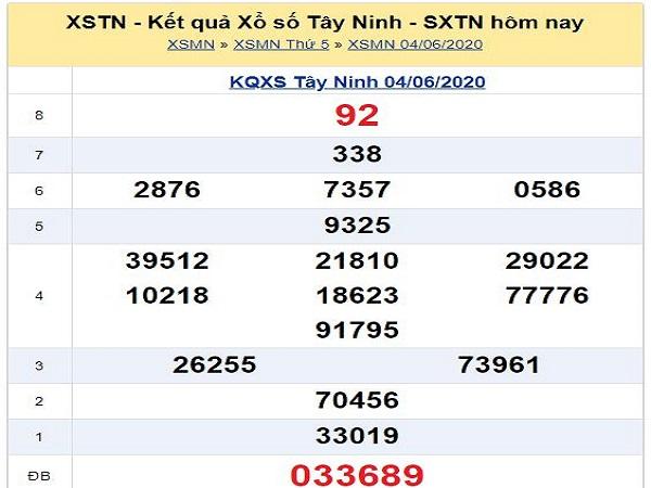 Bảng KQXSTN-Soi cầu xổ số Tây Ninh ngày 11/06 hôm nay