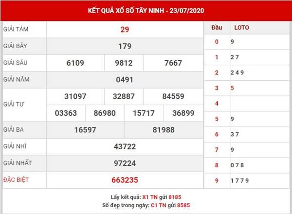 Soi cầu số đẹp XS Tây Ninh thứ 5 ngày 30-7-2020