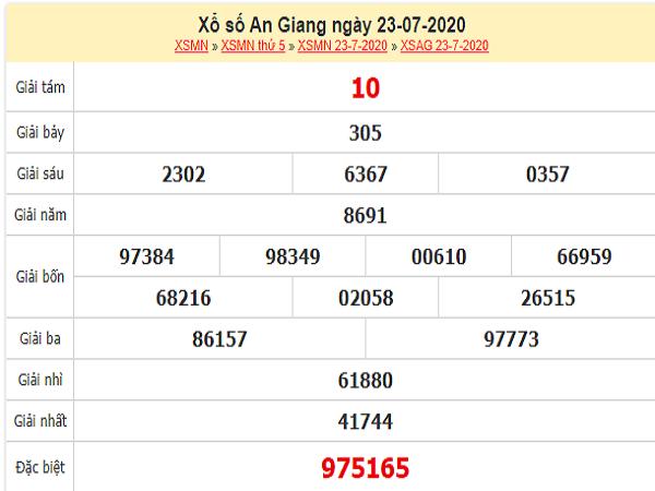 Dự đoán KQXSAG- xổ số an giang thứ 5 ngày 30/07/2020