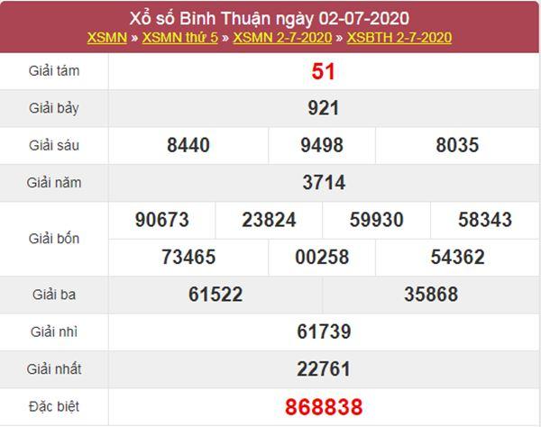 Soi cầu XSBTH 9/7/2020 chốt lô Bình Thuận hôm nay