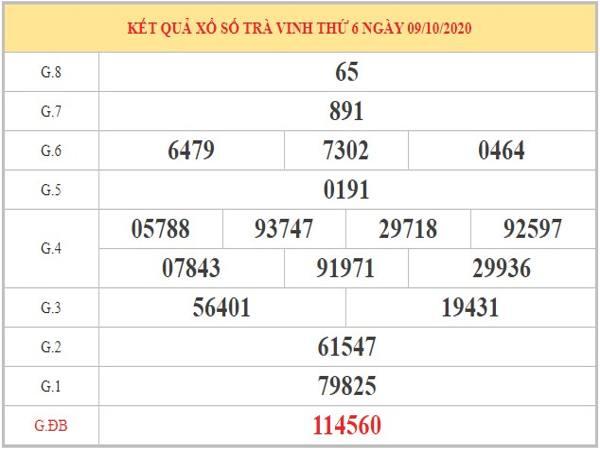 Soi cầu XSTV ngày 16/10/2020 dựa vào KQXSTV kỳ trước
