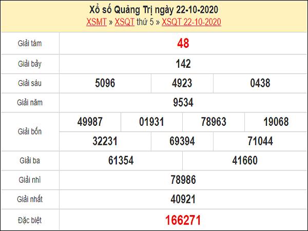 Tổng hợp soi cầu KQXSQT ngày 29/10/2020- xổ số quảng trị
