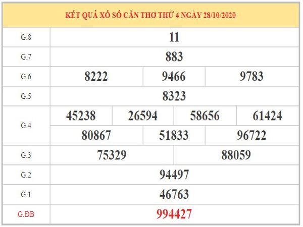 Soi cầu XSCT ngày 04/11/2020 dựa trên kết quả xổ số Cần Thơ kỳ trước
