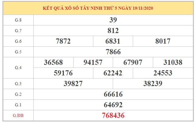 Soi cầu XSTN ngày 26/11/2020 dựa trên kết quả kỳ trước