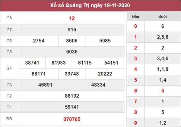 Soi cầu KQXS Quảng Trị 26/11/2020 thứ 5 độ chuẩn xác cao