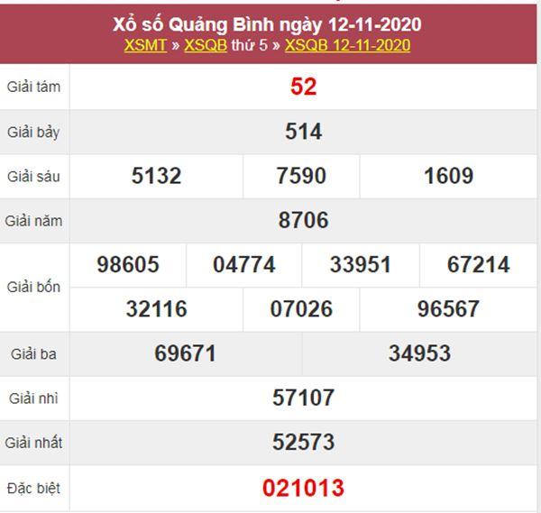 Soi cầu XSQB 19/11/2020 chốt KQXS Quảng Bình thứ 5