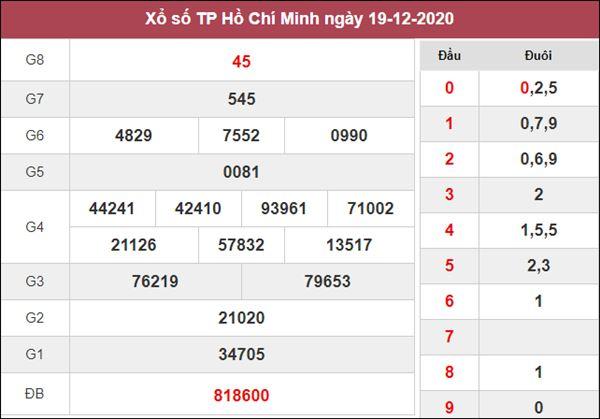 Soi cầu KQXS Hồ Chí Minh 21/12/2020 thứ 2 tỷ lệ trúng cao