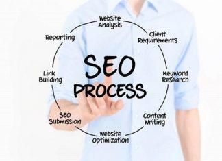 Dịch vụ seo giúp gắn kết khách hàng và doanh nghiệp