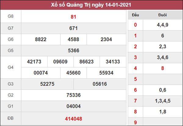 Soi cầu KQXS Quảng Trị 21/1/2021 thứ 5 cùng siêu cao thủ