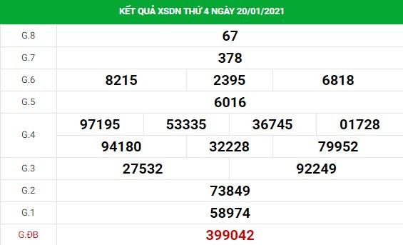 Soi cầu XS Đồng Nai chính xác thứ 4 ngày 27/01/2021