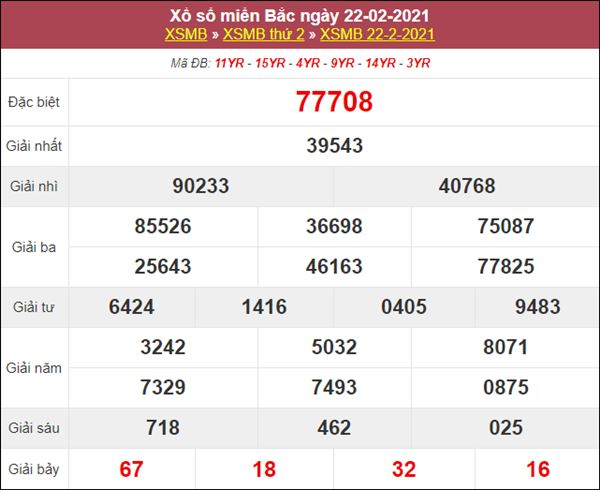 Soi cầu XSMB 23/2/2021 chốt lô số đẹp miền Bắc siêu chuẩn