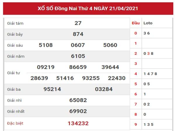Soi cầu XSDN ngày 28/4/2021 dựa trên kết quả kì trước