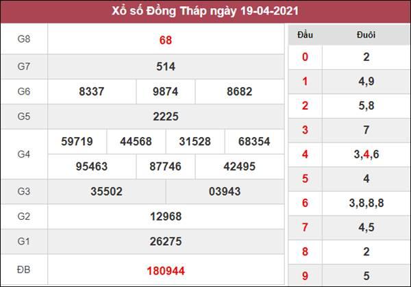 Soi cầu XSDT 26/4/2021 chốt bạch thủ lô Đồng Tháp thứ 2