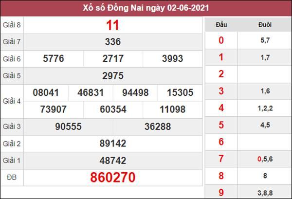 Soi cầu KQXS Đồng Nai 9/6/2021 thứ 4 xác suất lô về cao