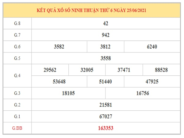 Soi cầu XSNT ngày 2/7/2021 dựa trên kết quả kì trước