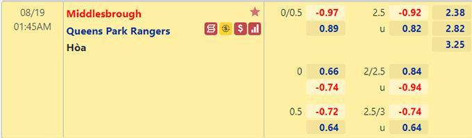 Tỷ lệ kèo bóng đá giữa Middlesbrough vs QPR