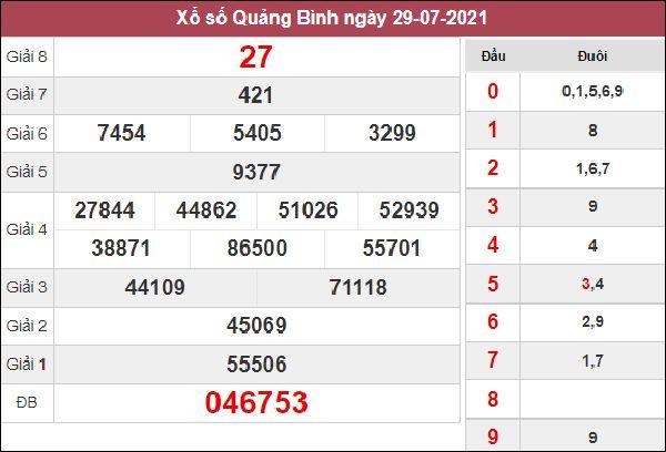 Soi cầu XSQB 5/8/2021 chốt bạch thủ lô Quảng Bình