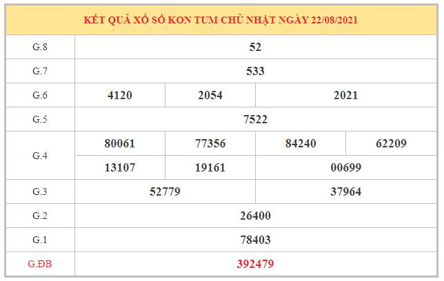 Soi cầu XSKT ngày 29/8/2021 dựa trên kết quả kì trước