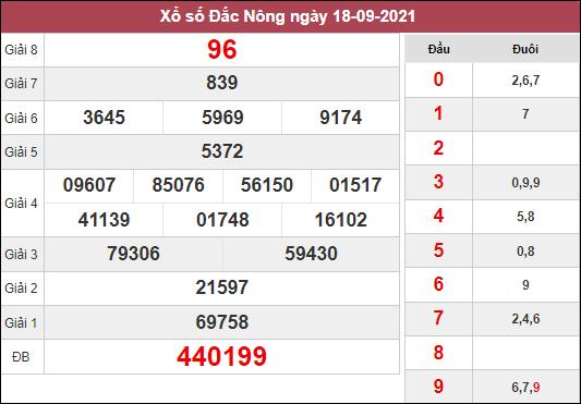 Soi cầu KQXSDNO ngày 25/9/2021 dựa trên kết quả kì trước