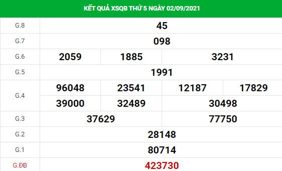 Soi cầu XS Quảng Bình thứ 5 ngày 9/9/2021 may mắn chính xác
