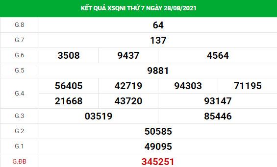 Soi cầu xổ số Quảng Ngãi 11/9/2021 thống kê XSQNI chính xác